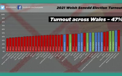 Is voter apathy rife in Wales?